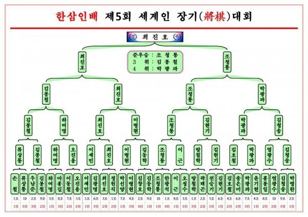 7b9e1c1d89274b257c16e93d8b4afd96.jpg