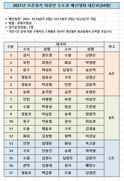 제4회_오픈장기_수도권예선_대진표(홈페이지).png